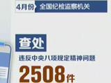 中纪委:4月3238人因违反八项规定被处理