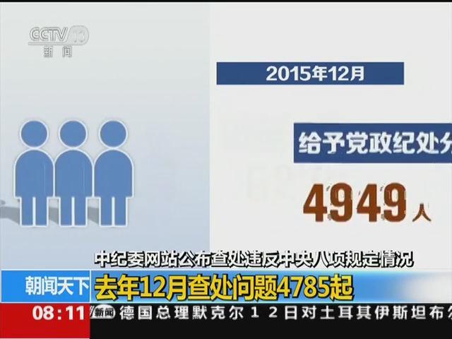 中纪委网站公布:查处违反中央八项规定精神情况
