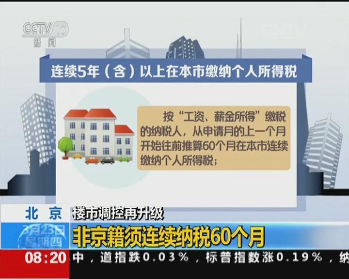 北京楼市调控再升级