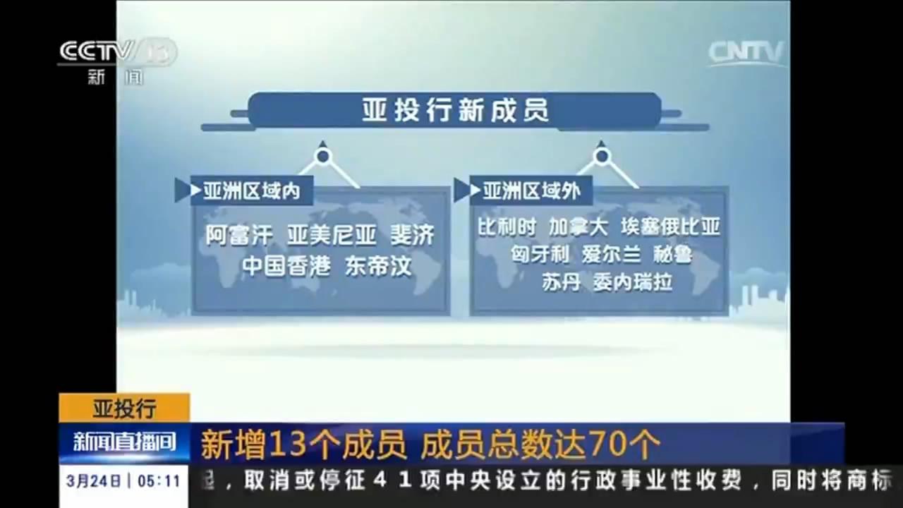 亚投行:新增13个成员 成员总数达70个
